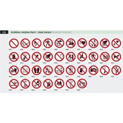 Znaki BHP- Zakazu