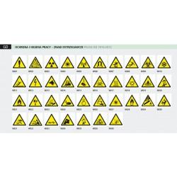 Znaki BHP- Ostrzegawcze